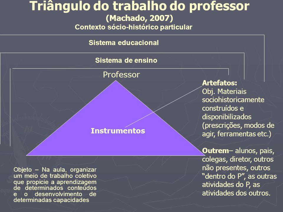 Triângulo do trabalho do professor (Machado, 2007)