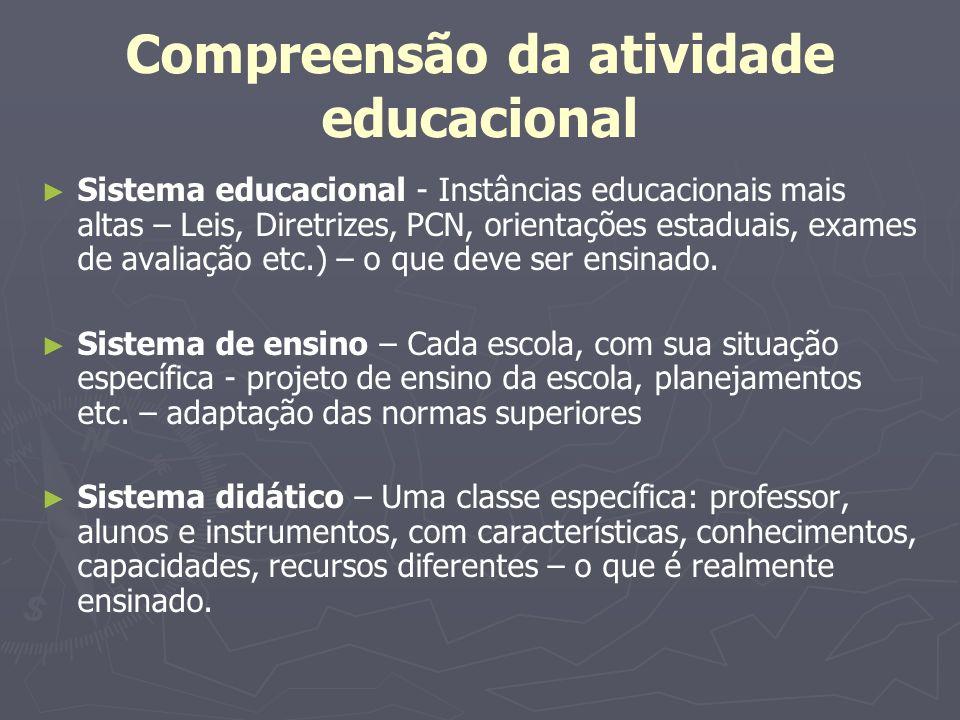 Compreensão da atividade educacional