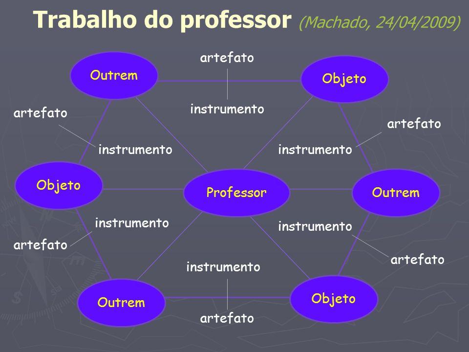 Trabalho do professor (Machado, 24/04/2009)