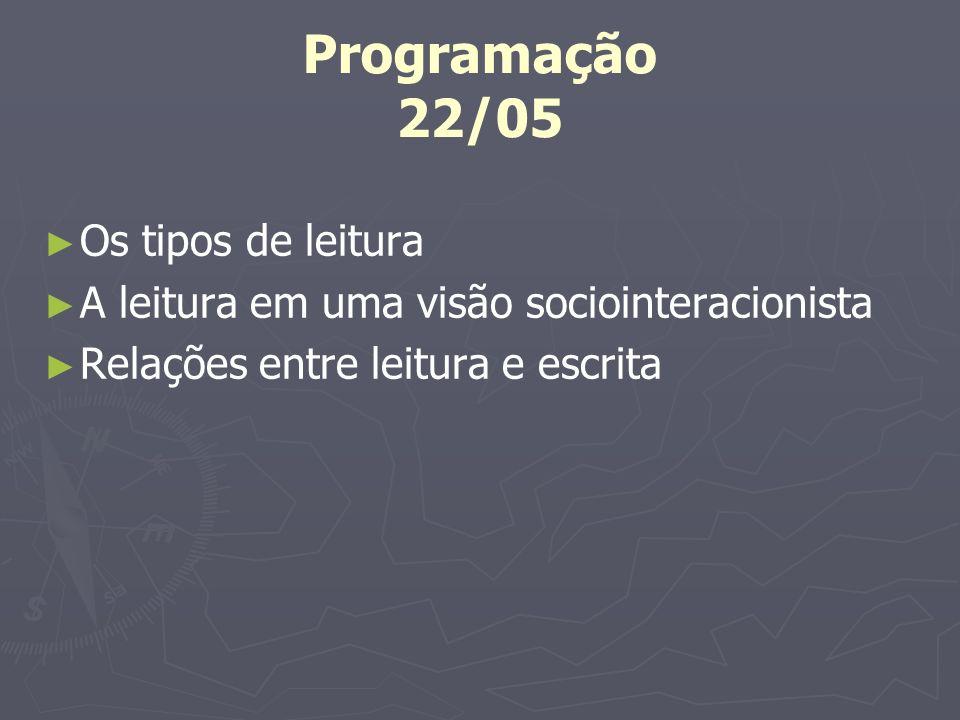 Programação 22/05 Os tipos de leitura