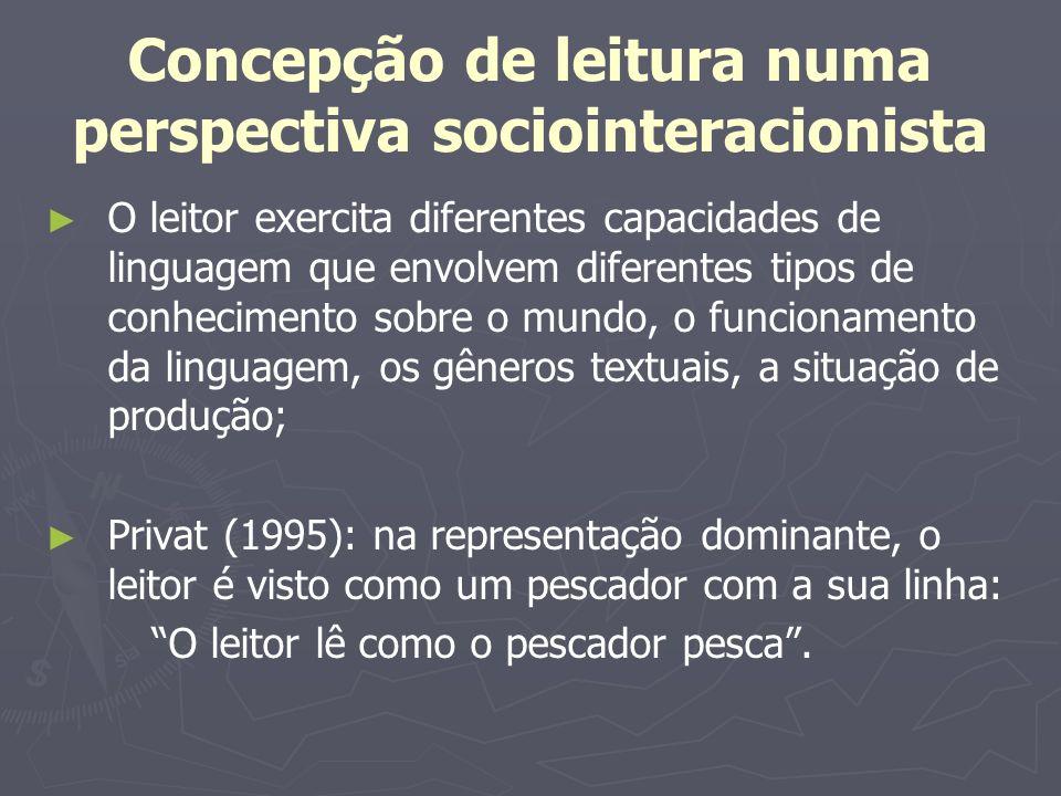 Concepção de leitura numa perspectiva sociointeracionista