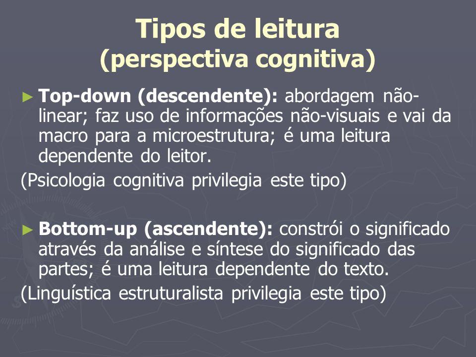 Tipos de leitura (perspectiva cognitiva)