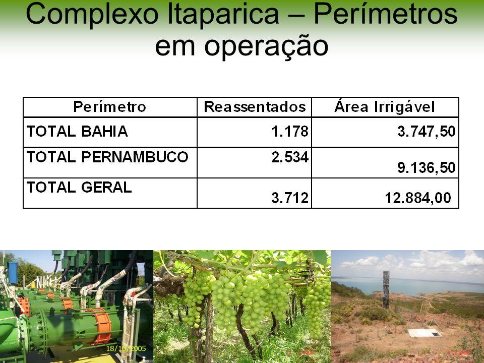 Complexo Itaparica – Perímetros em operação
