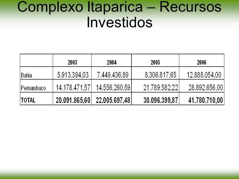 Complexo Itaparica – Recursos Investidos