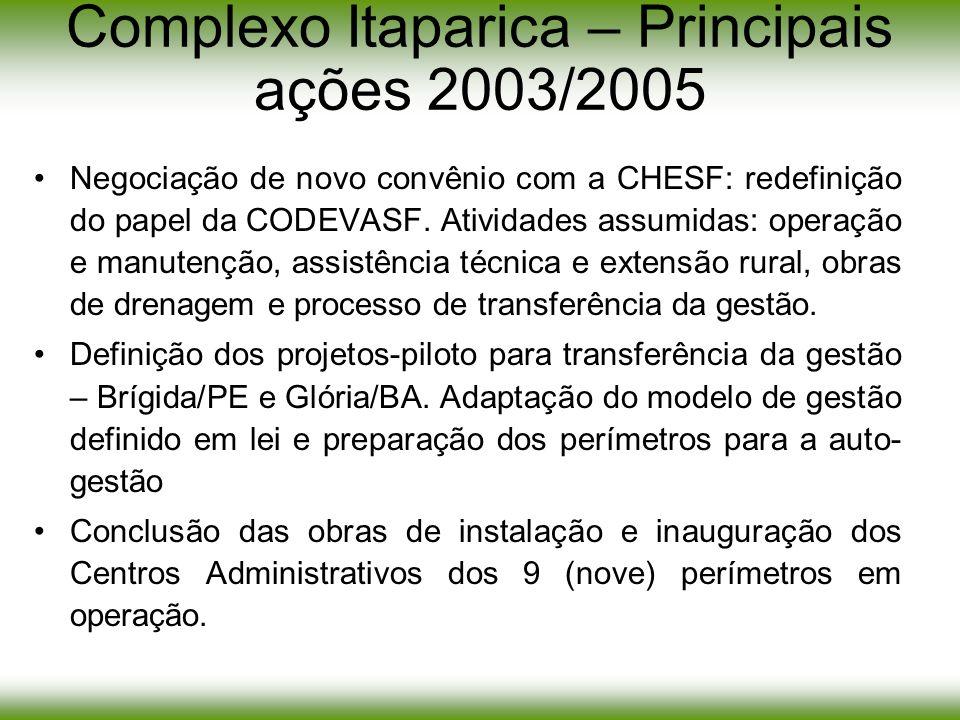 Complexo Itaparica – Principais ações 2003/2005
