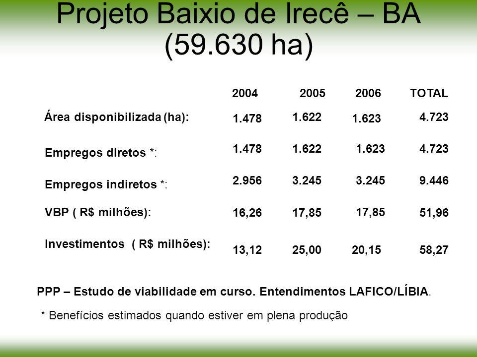 Projeto Baixio de Irecê – BA (59.630 ha)