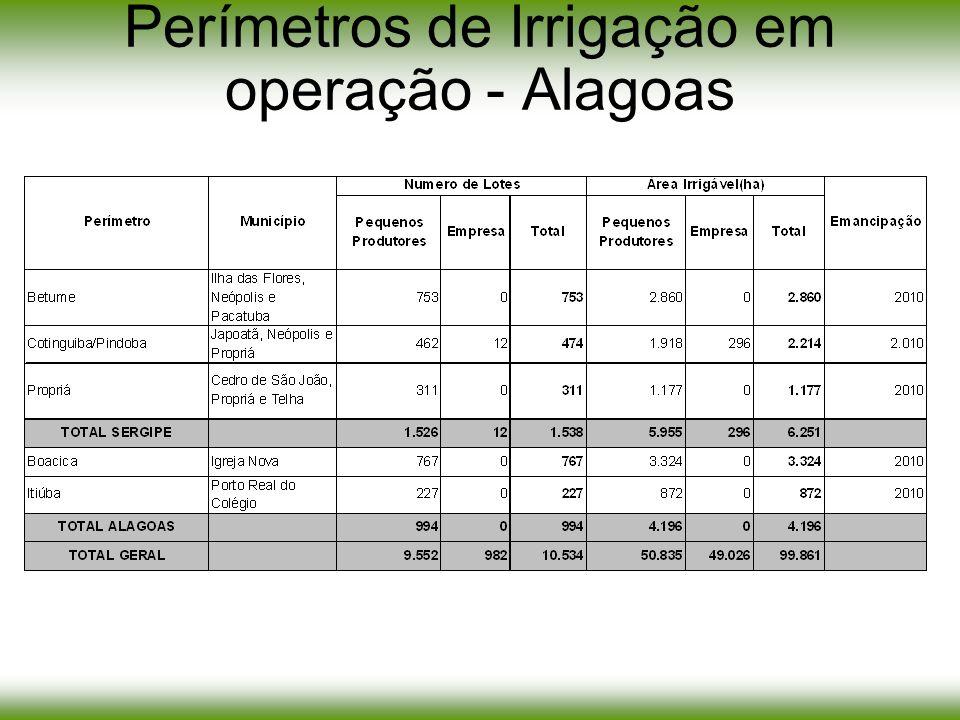 Perímetros de Irrigação em operação - Alagoas