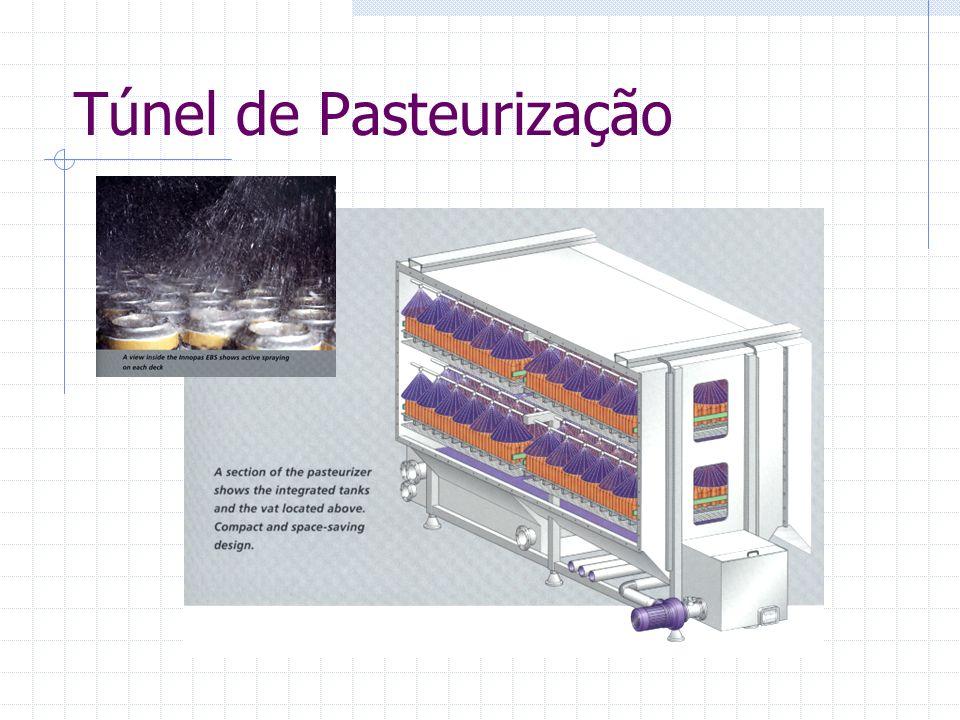 Túnel de Pasteurização