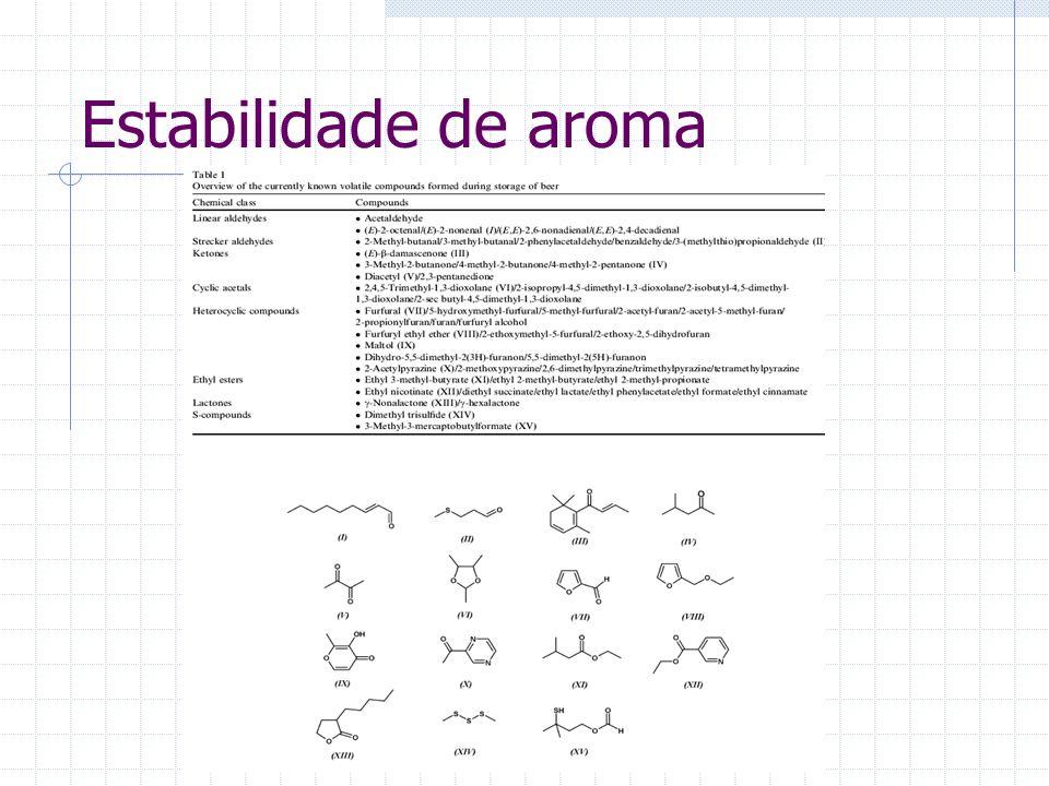 Estabilidade de aroma