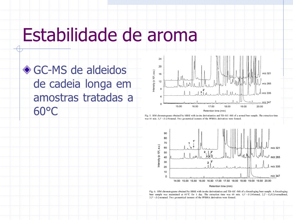 Estabilidade de aroma GC-MS de aldeidos de cadeia longa em amostras tratadas a 60°C