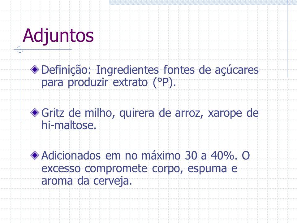 Adjuntos Definição: Ingredientes fontes de açúcares para produzir extrato (°P). Gritz de milho, quirera de arroz, xarope de hi-maltose.