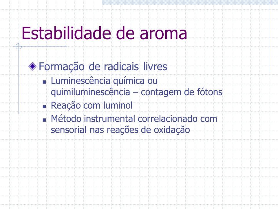 Estabilidade de aroma Formação de radicais livres