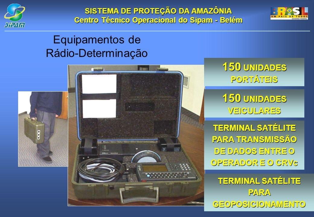 Equipamentos de Rádio-Determinação