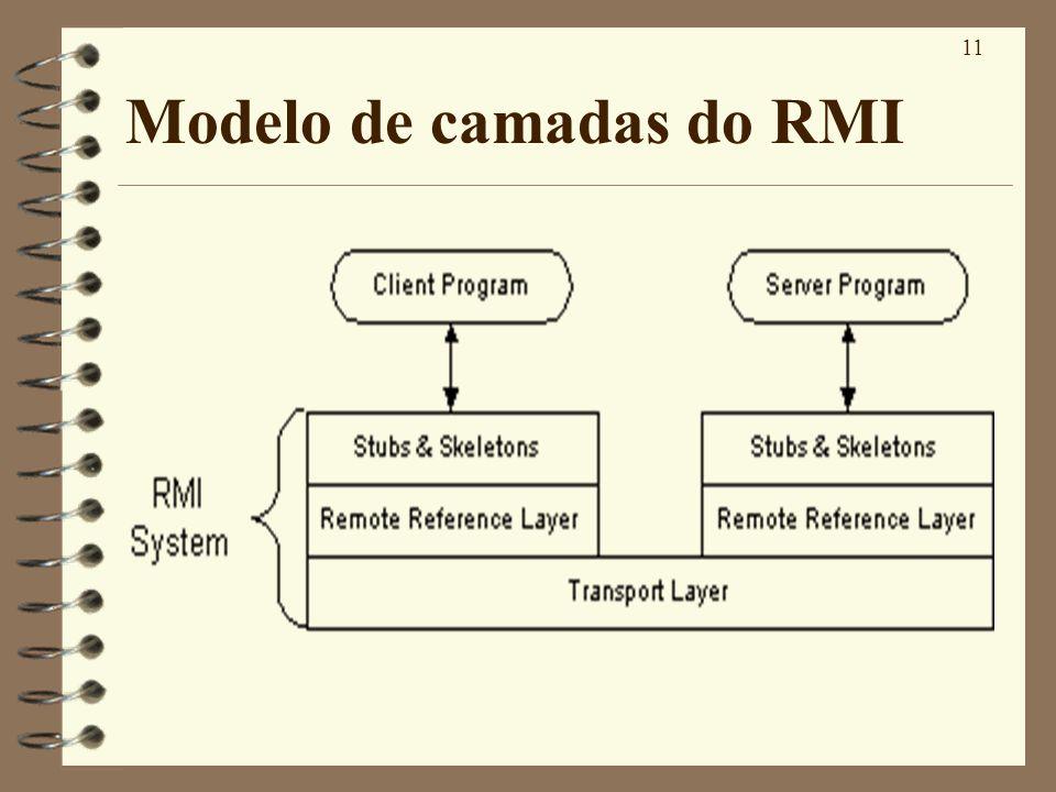 Modelo de camadas do RMI