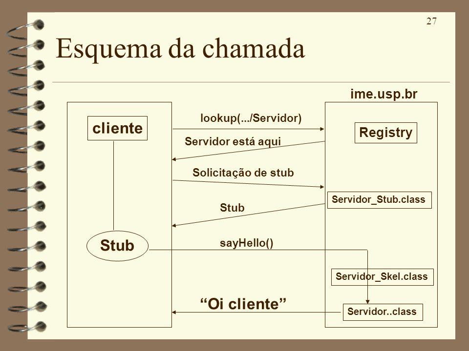 Esquema da chamada cliente Stub Oi cliente ime.usp.br Registry