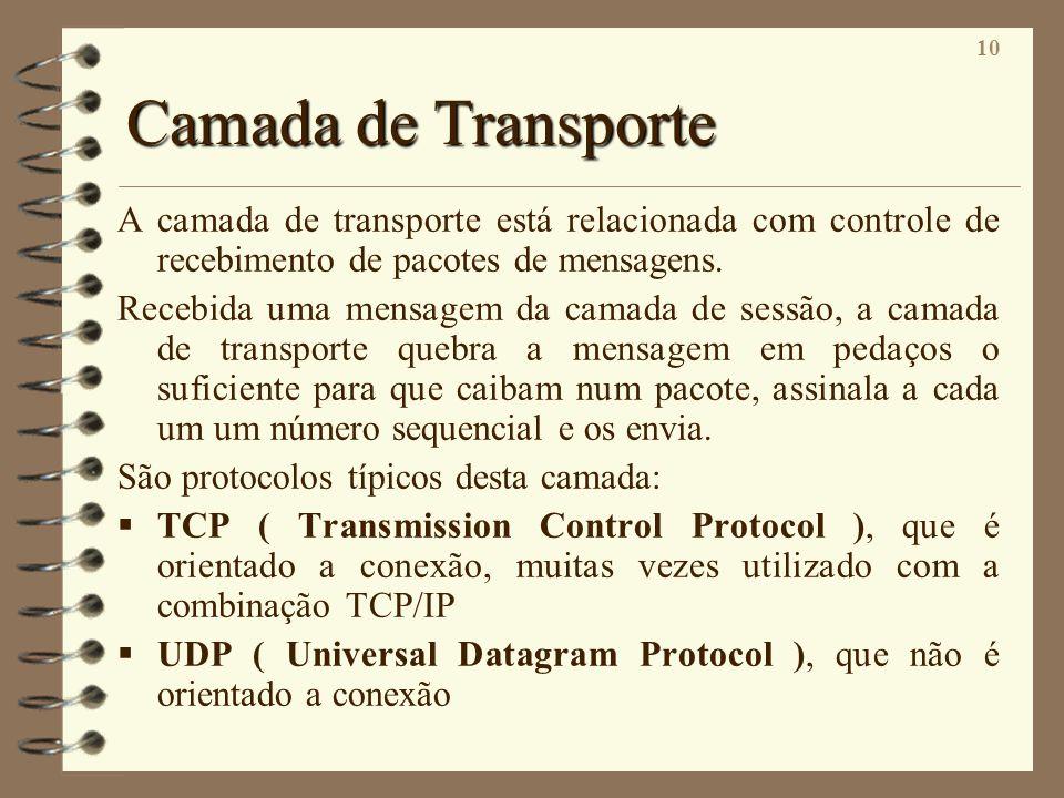 Camada de TransporteA camada de transporte está relacionada com controle de recebimento de pacotes de mensagens.