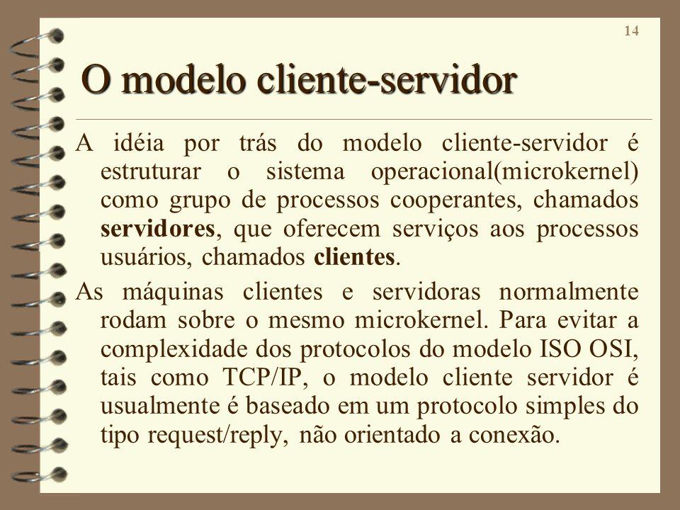 O modelo cliente-servidor