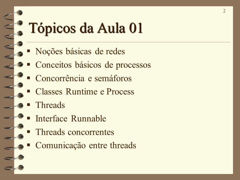 Tópicos da Aula 01 Noções básicas de redes