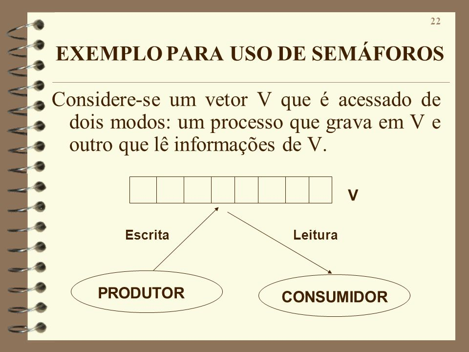 EXEMPLO PARA USO DE SEMÁFOROS