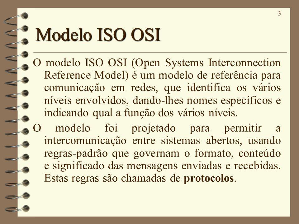 Modelo ISO OSI