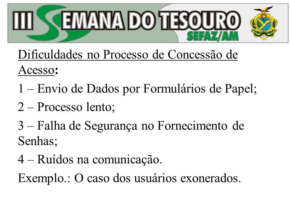 Dificuldades no Processo de Concessão de Acesso: