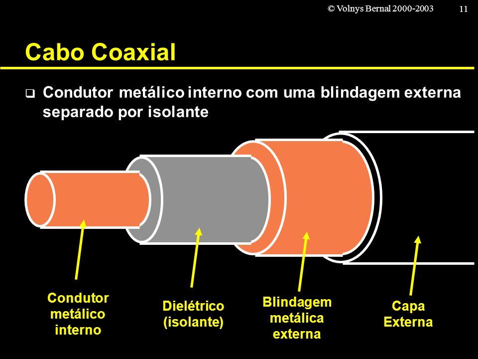 Cabo Coaxial Condutor metálico interno com uma blindagem externa separado por isolante. Condutor metálico interno.