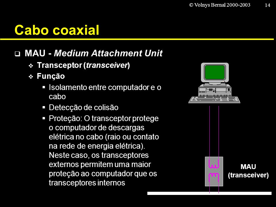 Cabo coaxial MAU - Medium Attachment Unit Transceptor (transceiver)