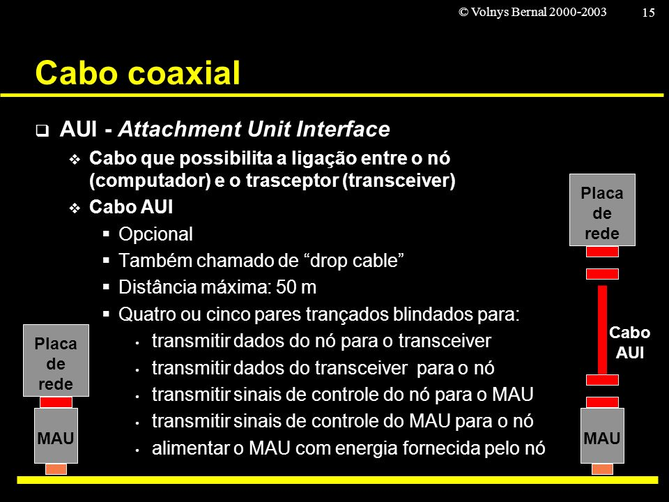 Cabo coaxial AUI - Attachment Unit Interface