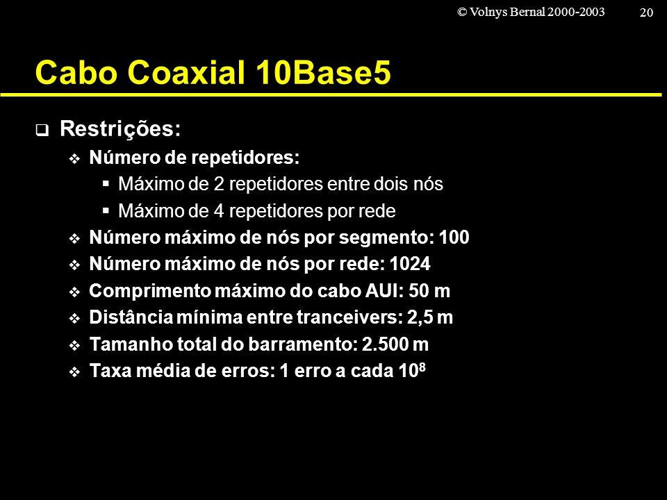 Cabo Coaxial 10Base5 Restrições: Número de repetidores: