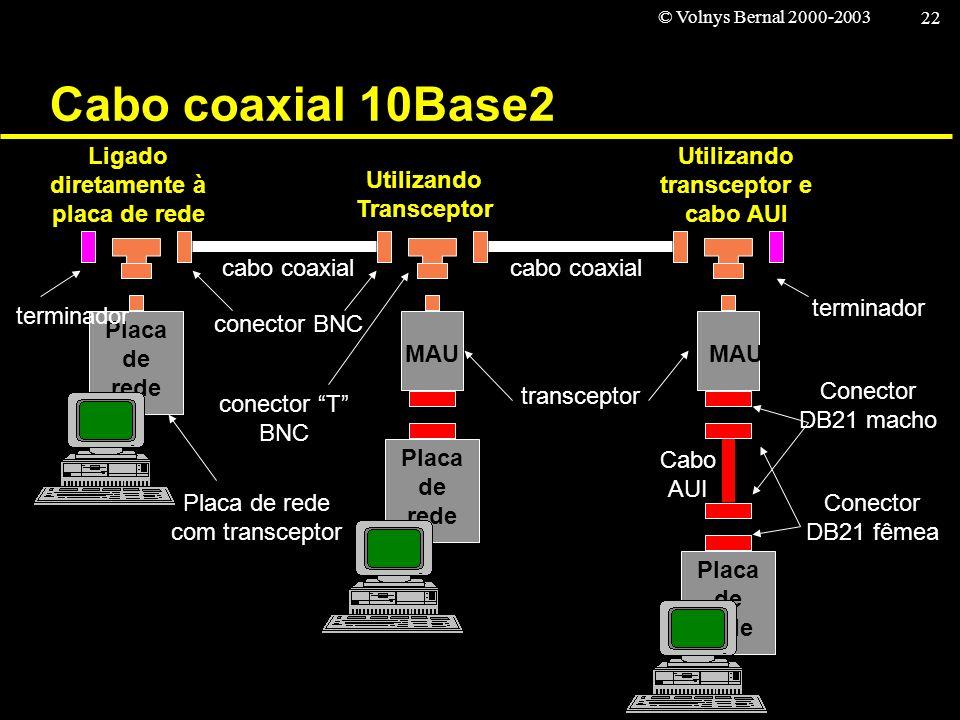 Cabo coaxial 10Base2 Ligado diretamente à placa de rede