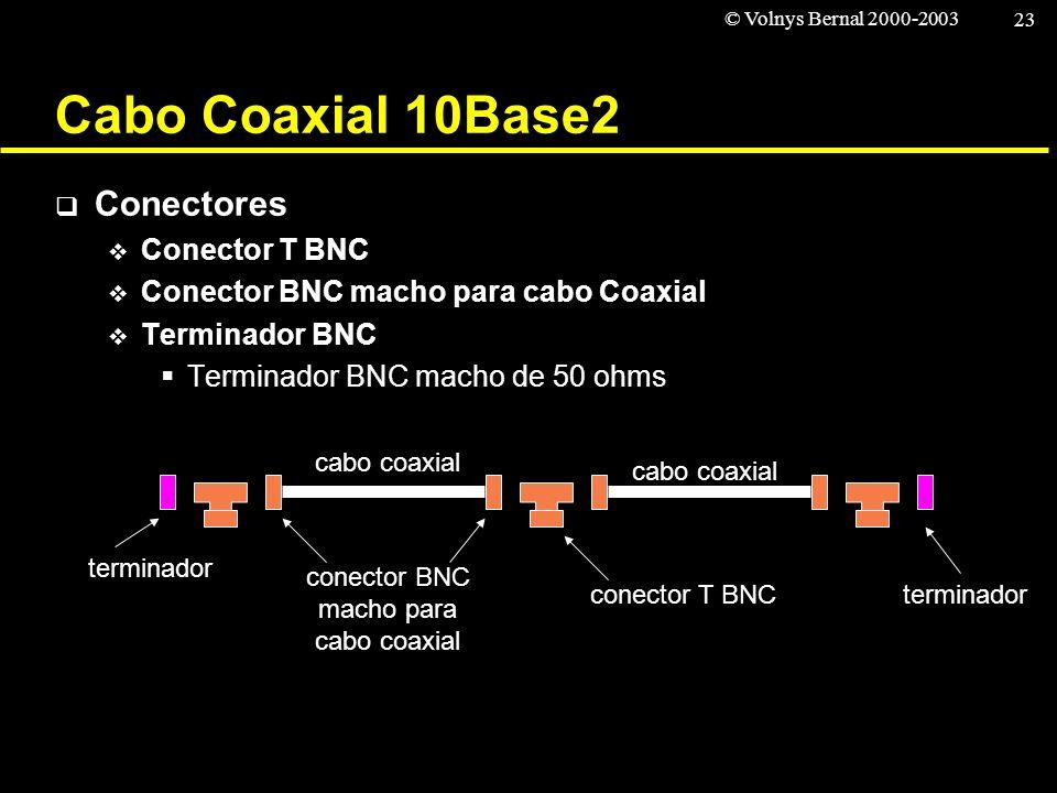 conector BNC macho para cabo coaxial