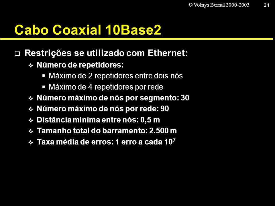 Cabo Coaxial 10Base2 Restrições se utilizado com Ethernet: