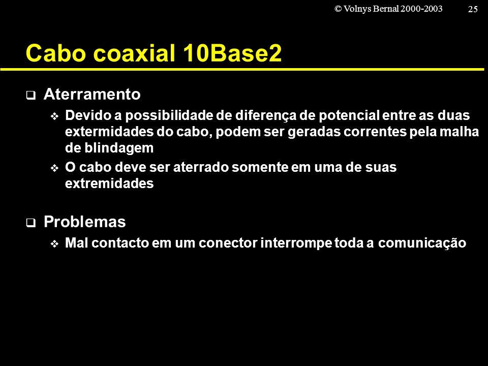 Cabo coaxial 10Base2 Aterramento Problemas