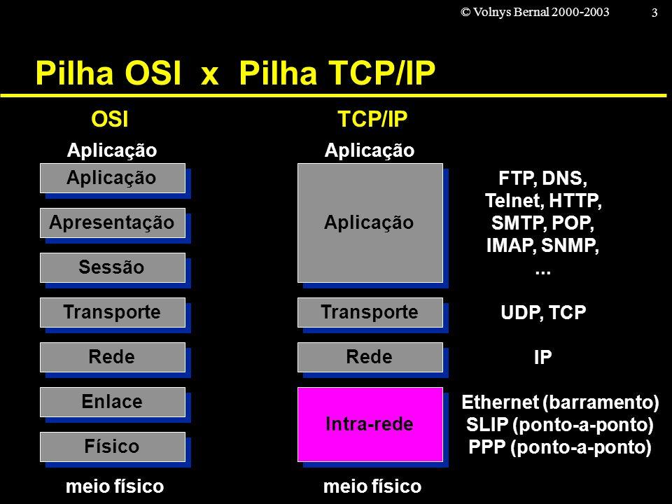 Pilha OSI x Pilha TCP/IP