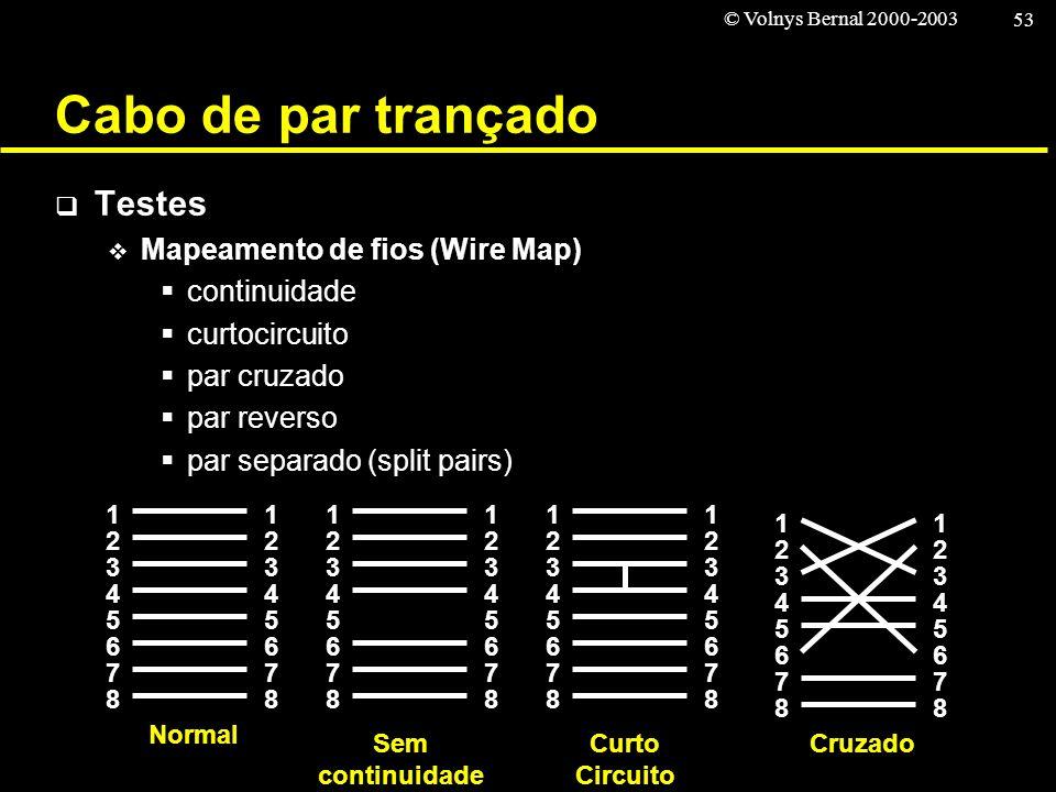 Cabo de par trançado Testes Mapeamento de fios (Wire Map) continuidade