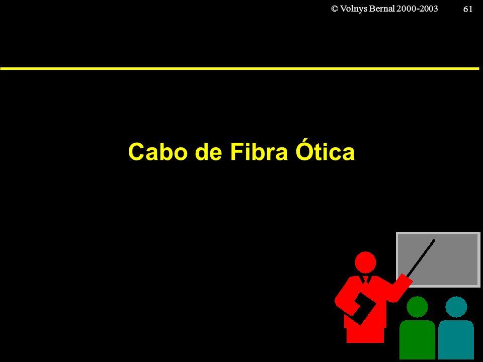 Cabo de Fibra Ótica