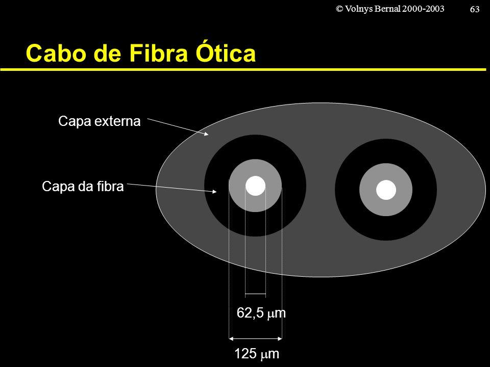 Cabo de Fibra Ótica Capa externa Capa da fibra 62,5 mm 125 mm