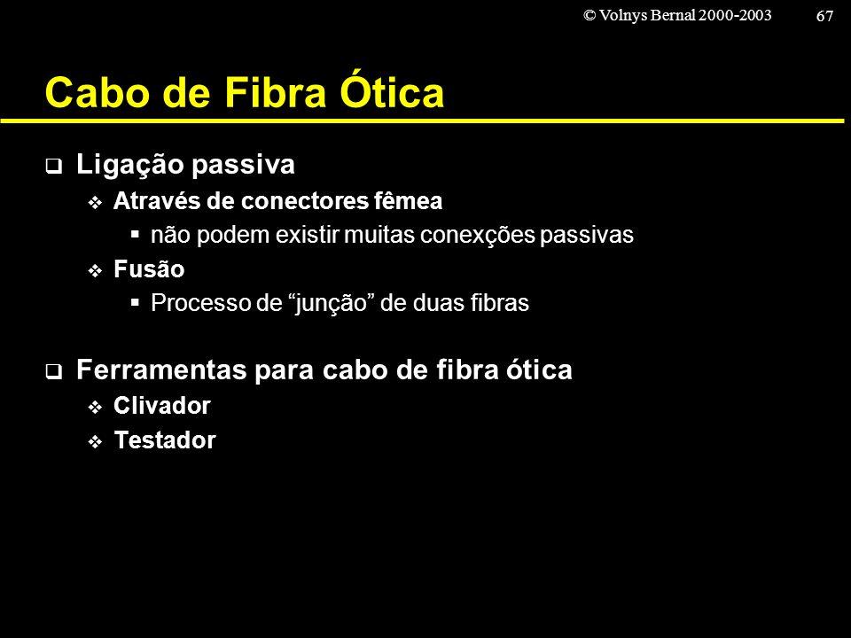 Cabo de Fibra Ótica Ligação passiva