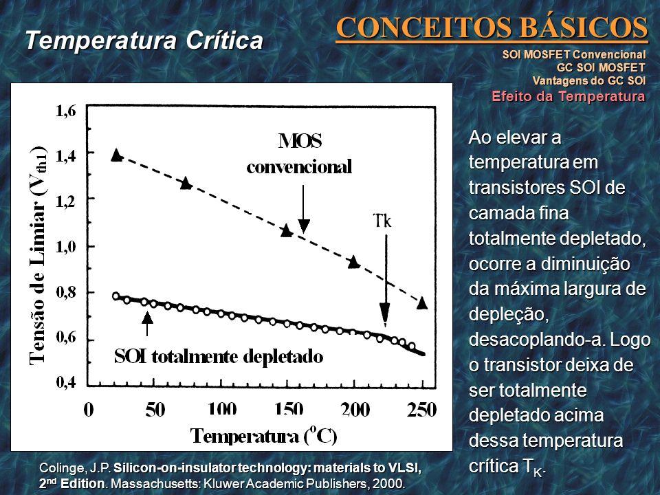 CONCEITOS BÁSICOS Temperatura Crítica