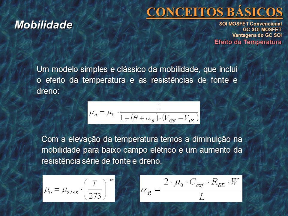 CONCEITOS BÁSICOS Mobilidade