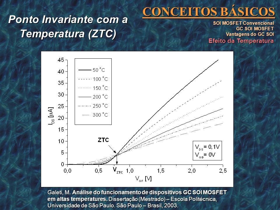 Ponto Invariante com a Temperatura (ZTC)