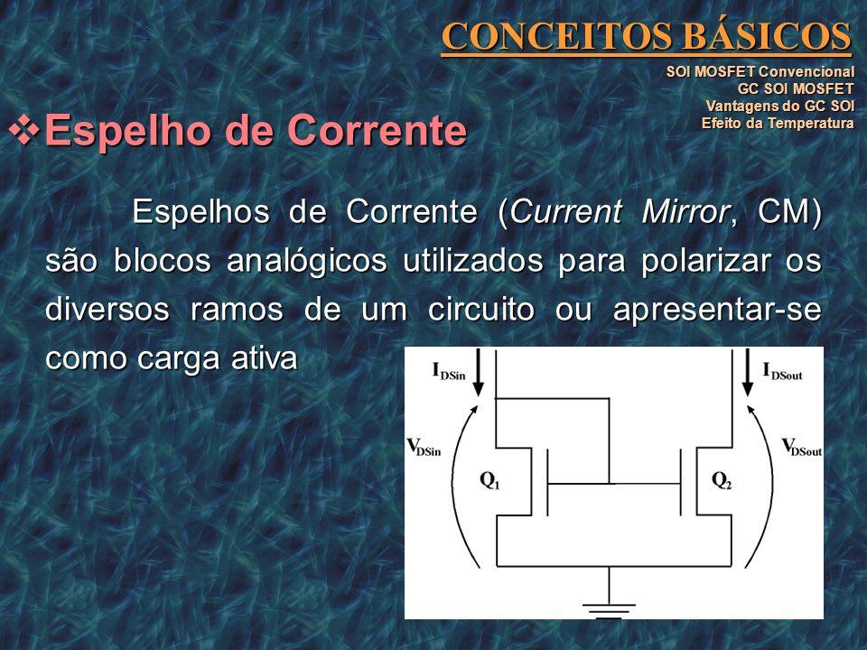 Espelho de Corrente CONCEITOS BÁSICOS