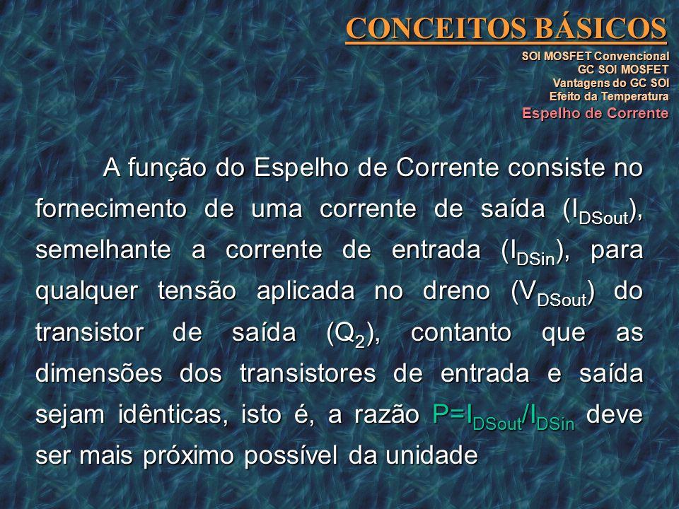 CONCEITOS BÁSICOS SOI MOSFET Convencional. GC SOI MOSFET. Vantagens do GC SOI. Efeito da Temperatura.
