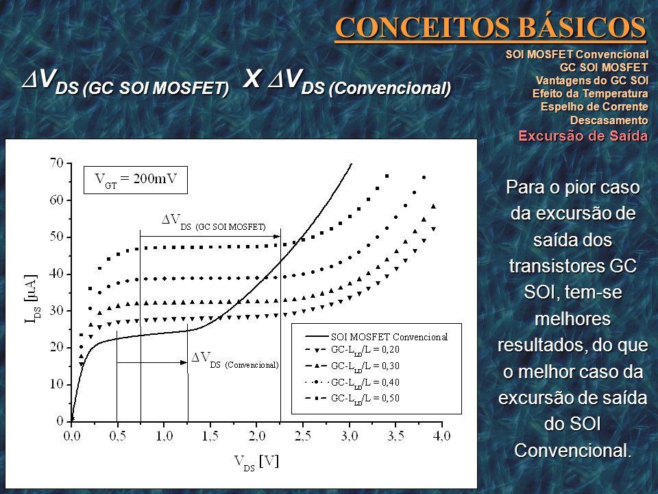 VDS (GC SOI MOSFET) X VDS (Convencional)
