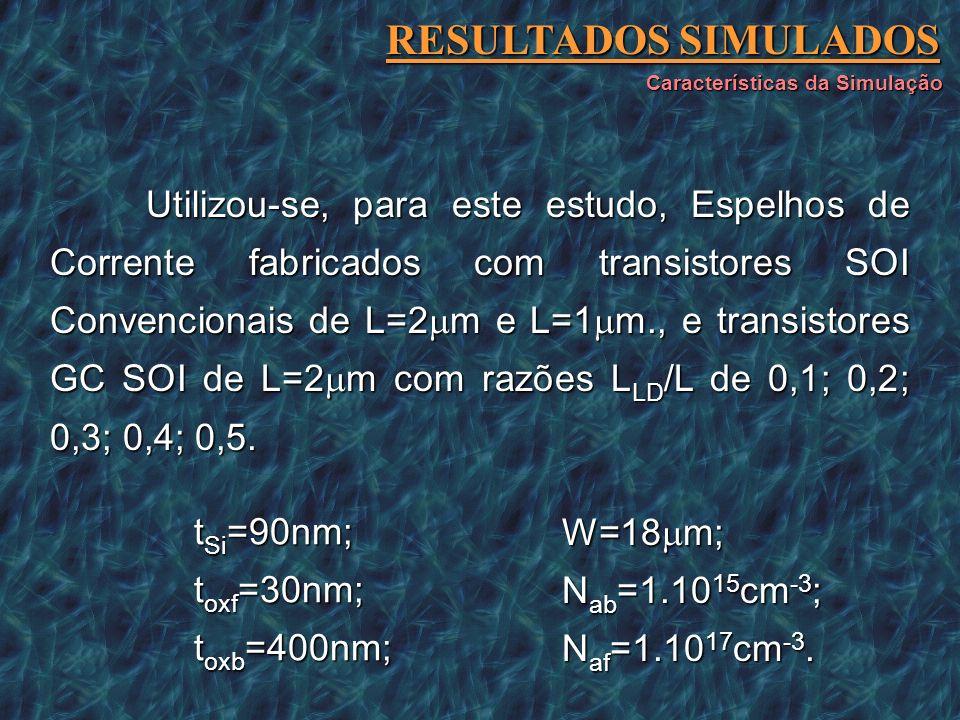 RESULTADOS SIMULADOS Características da Simulação.