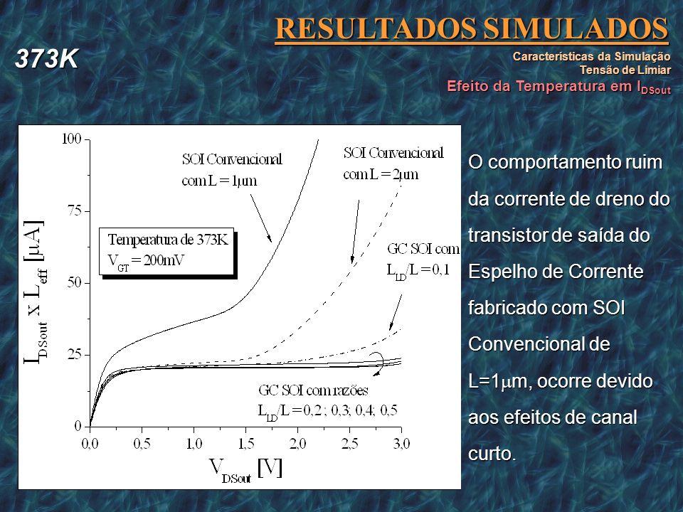 RESULTADOS SIMULADOS 373K