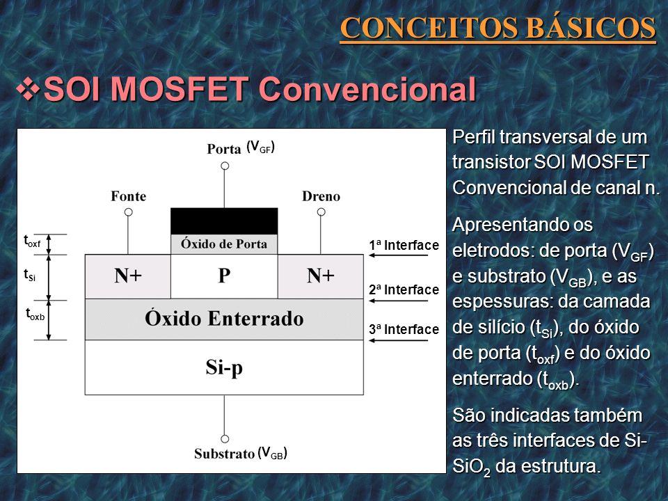 SOI MOSFET Convencional
