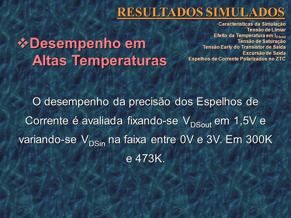 Desempenho em Altas Temperaturas RESULTADOS SIMULADOS