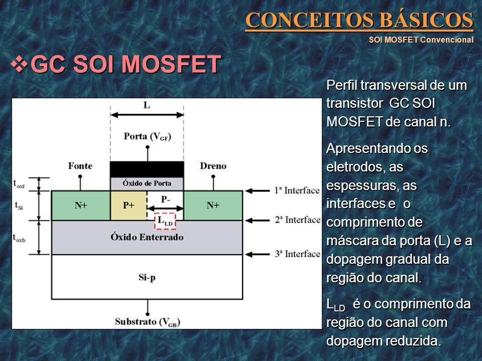 GC SOI MOSFET CONCEITOS BÁSICOS