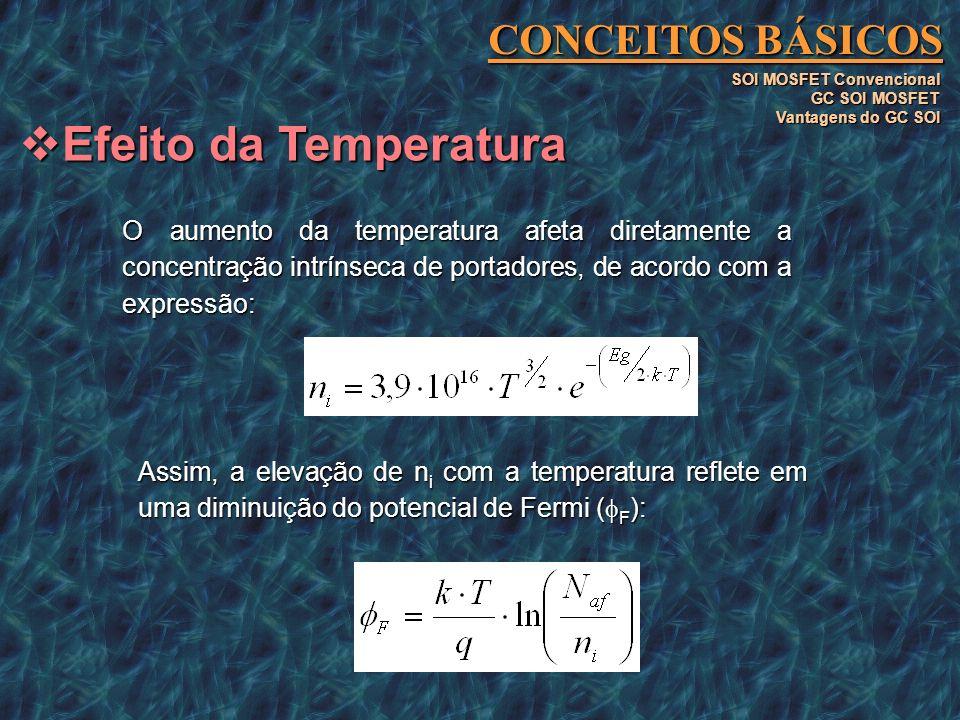 Efeito da Temperatura CONCEITOS BÁSICOS